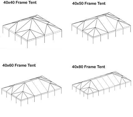 Where to find 40  WIDE EXPANDABLE LENGTH CANOPIES in Sedona